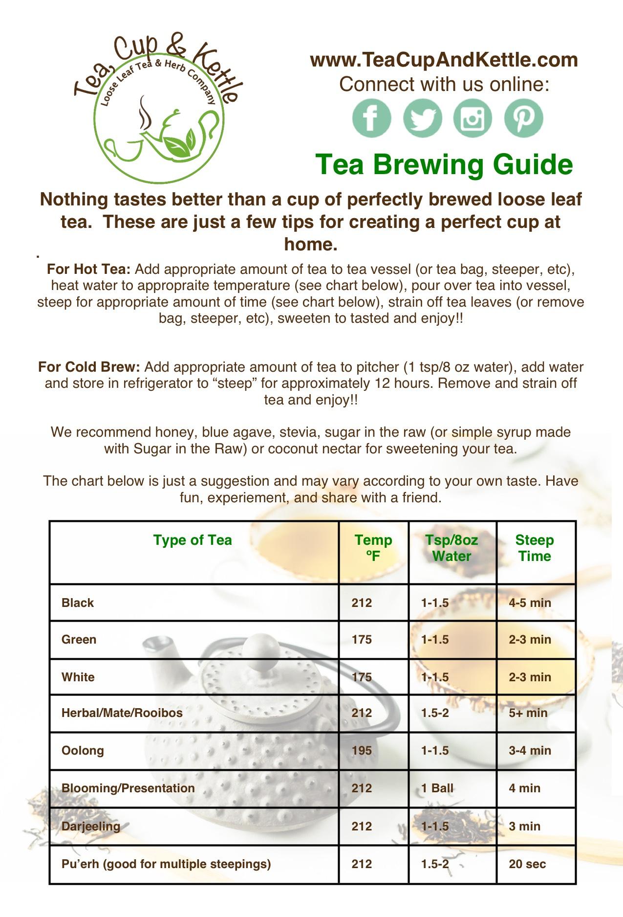 Brew Guide